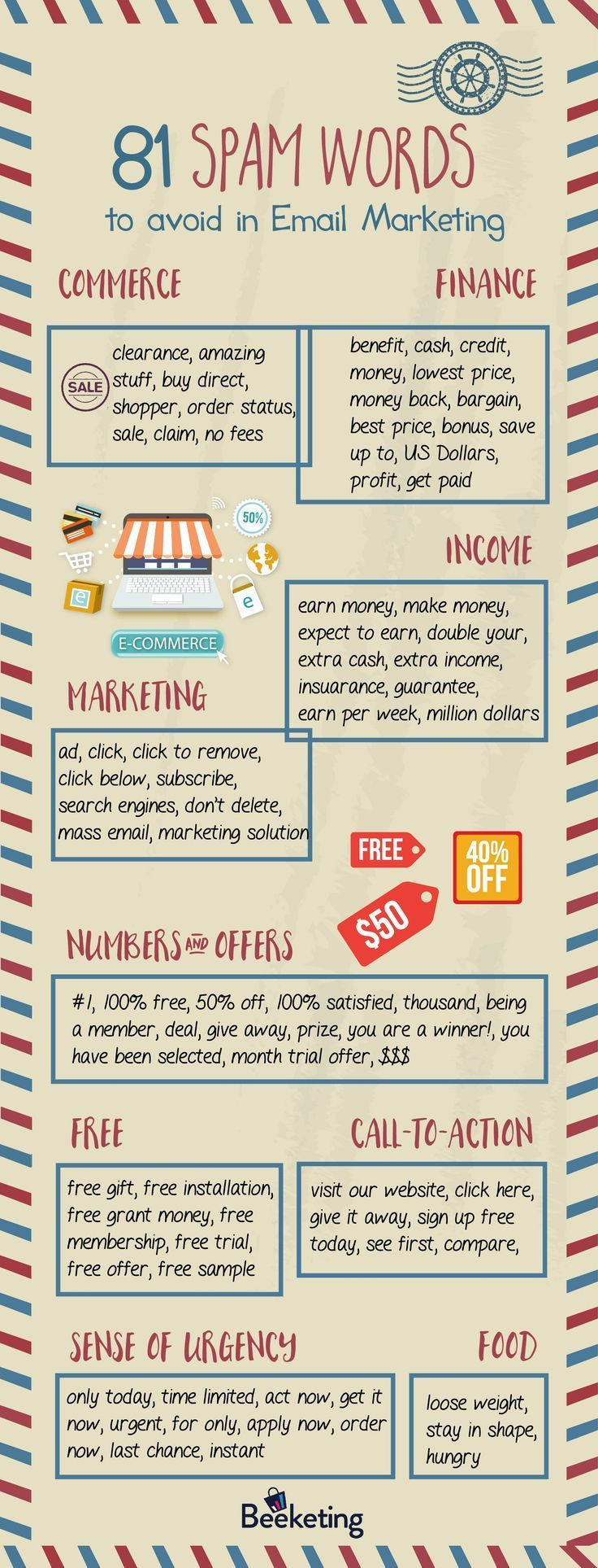 This is an infographic of 81 spam words highly vulnerable to spam filters that…