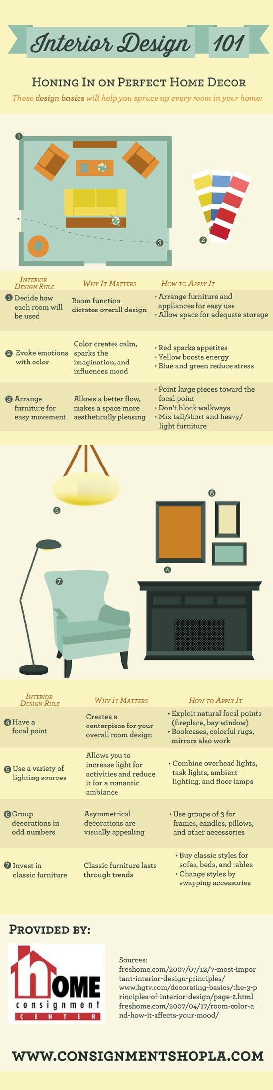 Are you interested in changing up your home décor? There are a number of factors you need to consider when installing lighting and rearranging your home furniture. You can get started on your home decorating journey by reading through this interior design infographic.