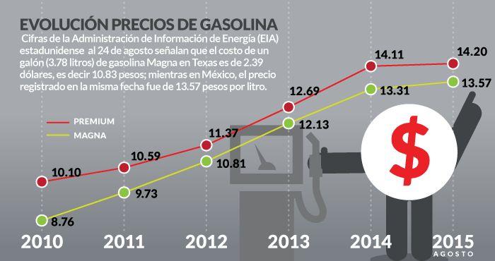Ciudad de México, 31 de agosto (SinEmbargo).– El Presidente Enrique Peña Nieto prometió que con la Reforma Energética la gasolina sería más barata, sin embargo ese impacto aún no se ve reflejado en los bolsillos de los mexicanos, quienes al pagar el Impuesto Especial a Productos y Servi