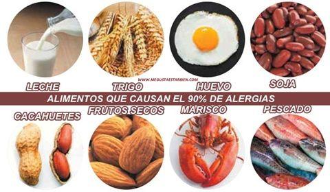 ¿Qué nos hace ser alérgicos o intolerantes a algunos alimentos