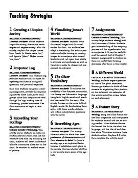 Great Essay Writers The Giver   Teaching Activities Free A List Of Potential Teaching  Activities To Essay Topics On Love also Great Gatsby Character Analysis Essay  Best Novel Study The Giver Images On Pinterest  Beds Classroom  Apa Essay Format Generator