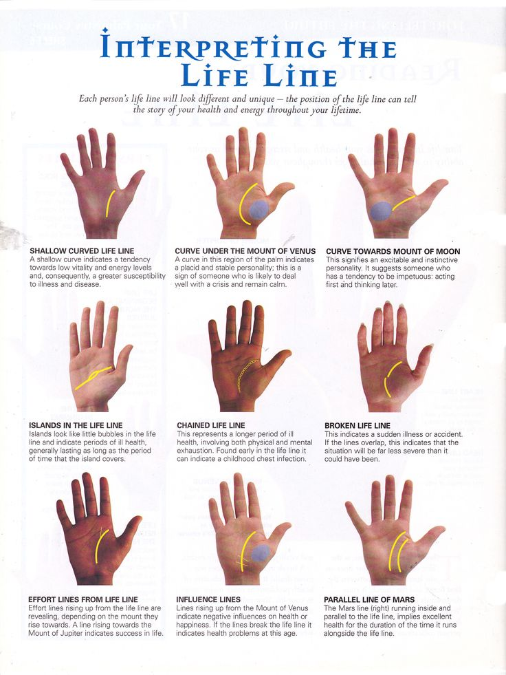 Best 20  Palmistry ideas on Pinterest | Hand line reading, Palm ...