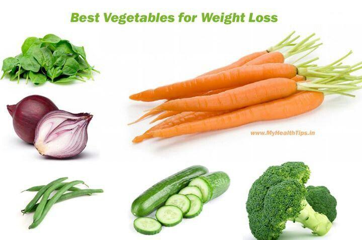 Best Vegetables Weight Loss
