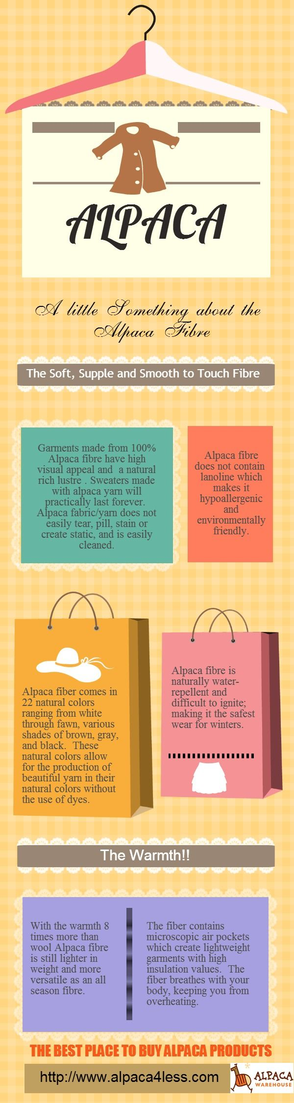 A Little Something about the Alpaca Fiber - Infograph