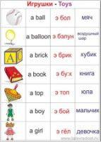 Gallery.ru / Фото #3 - учим английский - lana240183