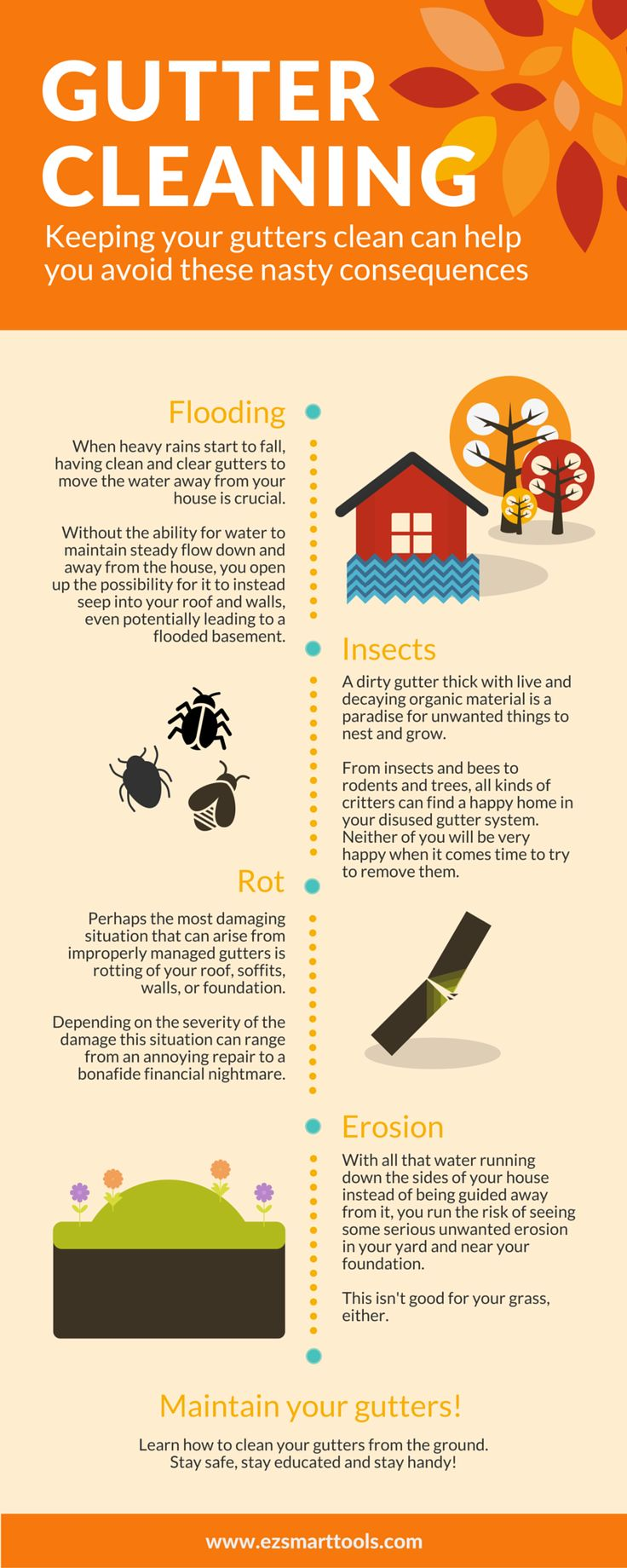 Here are just a few reasons it's so important to keep your gutters clean, as well as the consequences you could have to deal with if you decide not to. #DIY #Gutter #Cleaning #Home #Improvement #Infographic #EZsmart