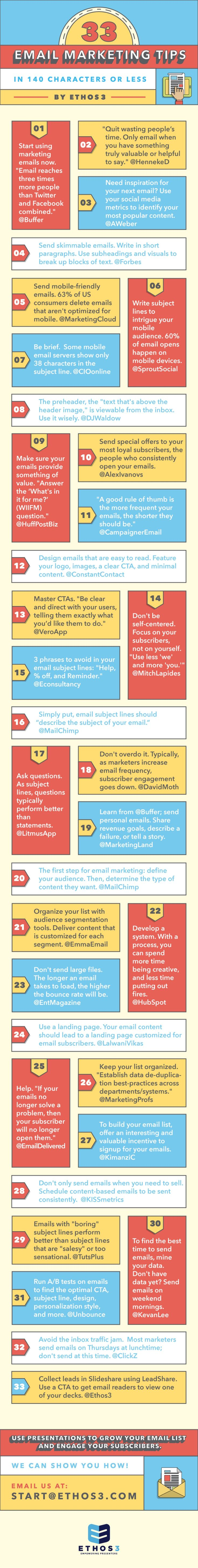 33 Email Marketing Tips, in 140 characters or less by Ethos3 | Presentation Design and Training via slideshare