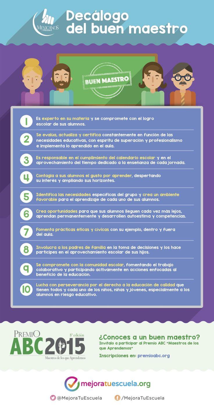 DecálogoBuenMaestro-Infografía-BlogGesvin
