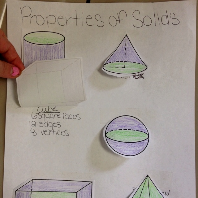 Flipbook students can make to get them to describe the properties of solids. Then they can quiz themselves or a partner and self check!
