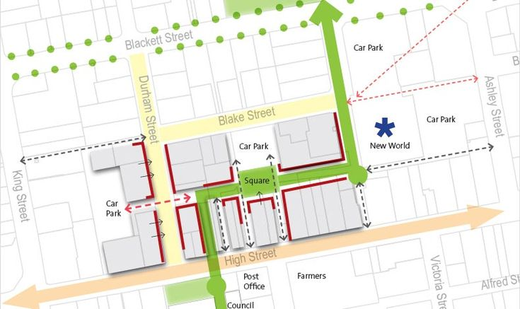 Rangiora Town Centre Concepts