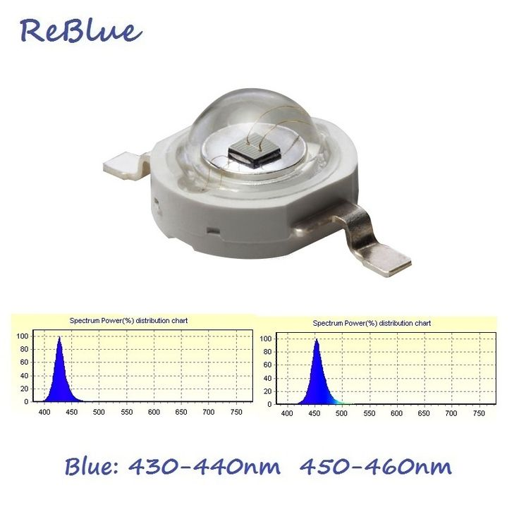 25Pcs ReBlue Led Diode 3W High Power Led Blue Diode 440nm 450nm 460nm UV Led 390nm 400nm EPILEDS 45mil SMD 3w-led-diode Bead #Affiliate