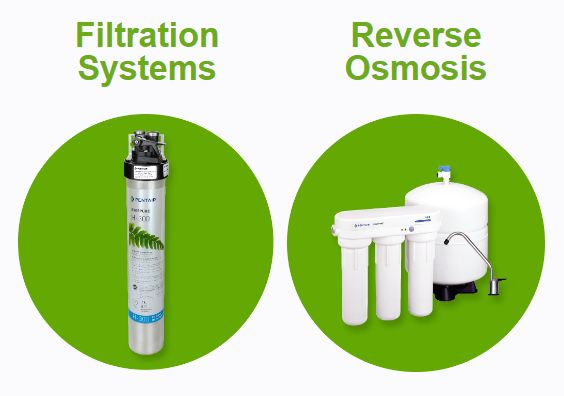 Filtration Systems Vs Rverse Osmosis
