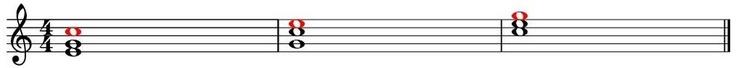 POSIZIONI MELODICHE E RIVOLTI DEL BASSO: Abbiamo visto come gli accordi possono essere sia di 3 suoni (triadi) che di 4 (quadriadi).  Andiamo ad analizzare i singoli suoni che li compongono:  - nelle Triadi la nota più grave (il I grado) funge da basso e viene chiamata fondamentale appunto perchè determina il nome della tonalità ed il suono al quale tutti gli altri suoni degli altri accordi della tonalità prima o poi convergeranno... (continua)