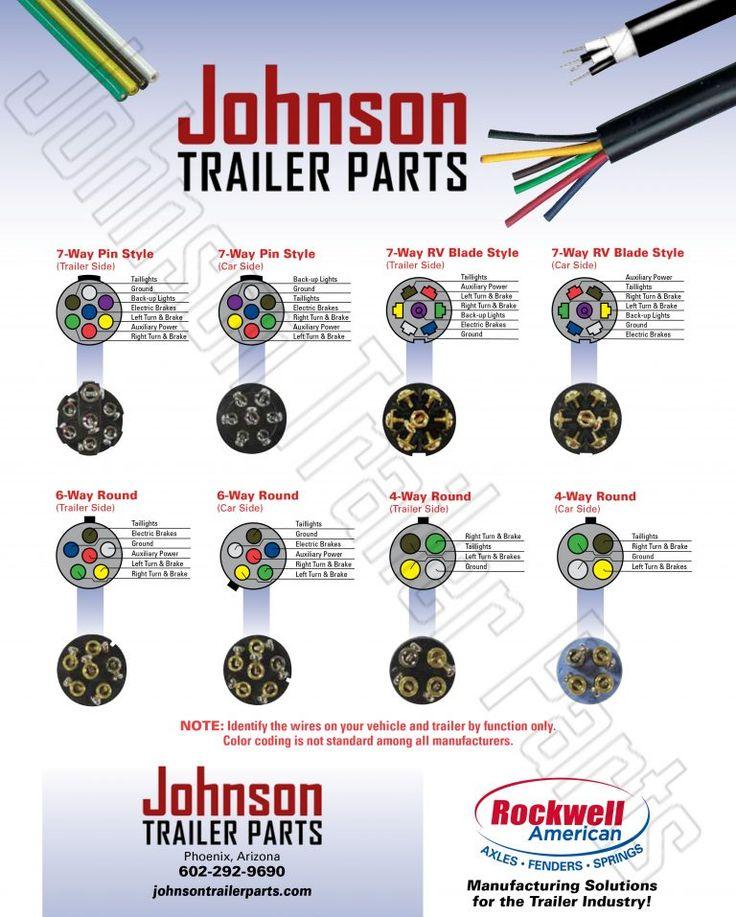 14KD Dump Trailer Parts Kit PH520 Hoist Johnson