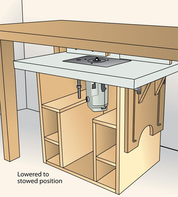 Telescoping Top Router Table Woodworking Plan, Shop