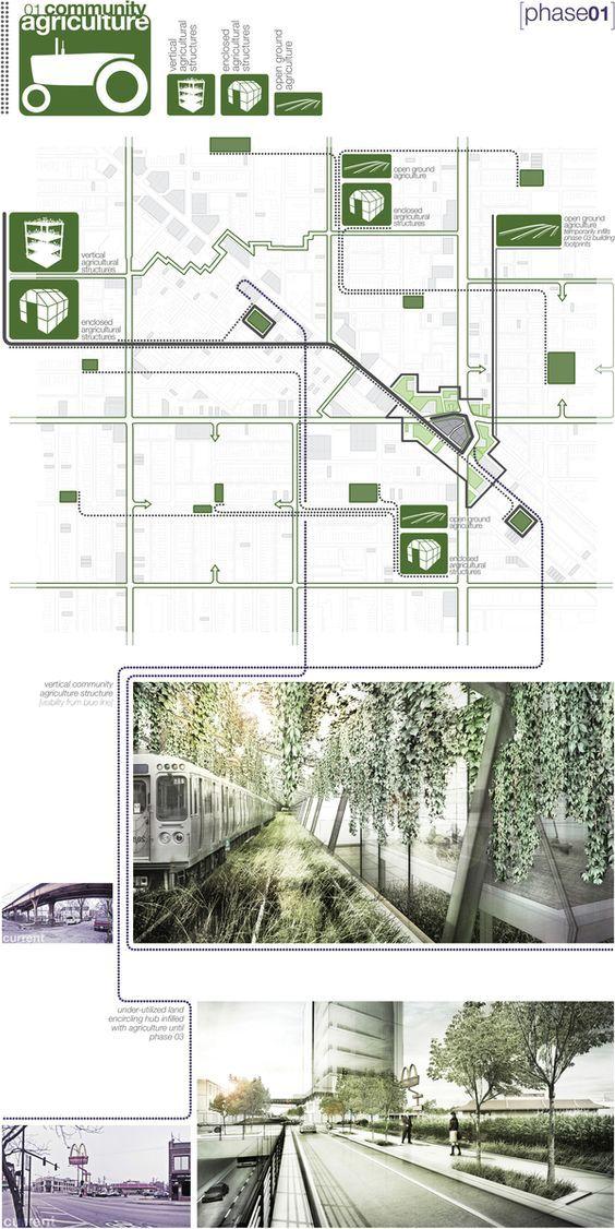 228 best Mies Van Der Rhoes images on Pinterest Arquitetura, Urban - copy blueprint denver land use and transportation plan