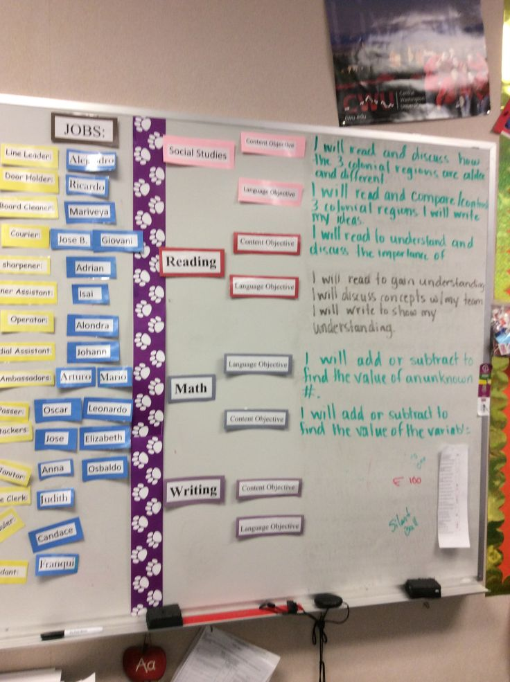 Avid Worksheets For High School Students : Best images about avid on pinterest high school