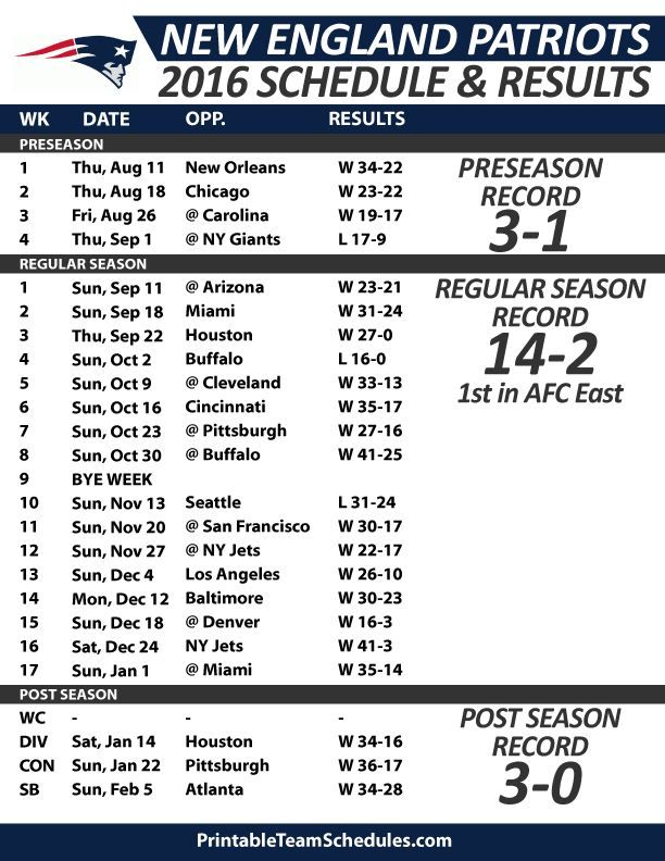 2016 New England Patriots Schedule and Results