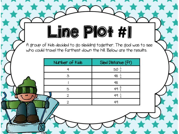 Line Plot With Fractions Line Plots Can be Tough