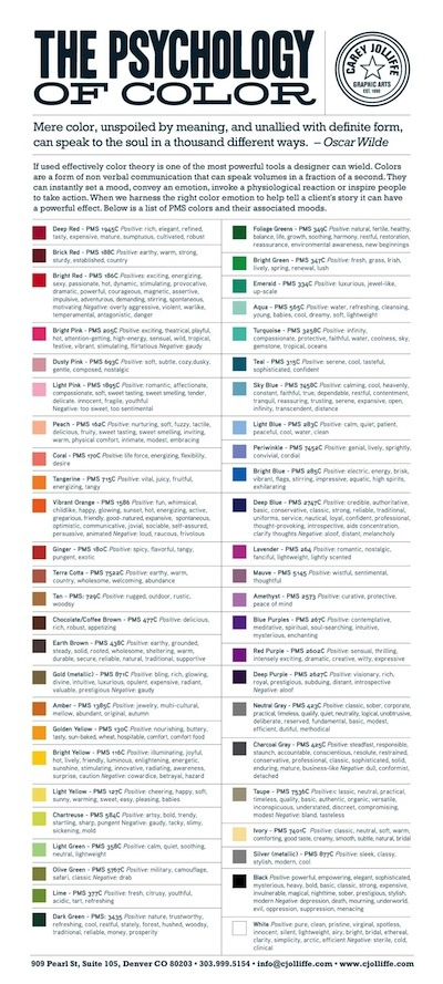 A infographic for the meaning of colors. The colors are very close to the survey used with several hundreds of my students and the meanings reflect what has generally been their responses to these colors so I wanted to share it with you. Created by Carey Jolliffe of www.cjolliffe.com/ To access a full size version you can read use this URL careyjolliffe.fil...