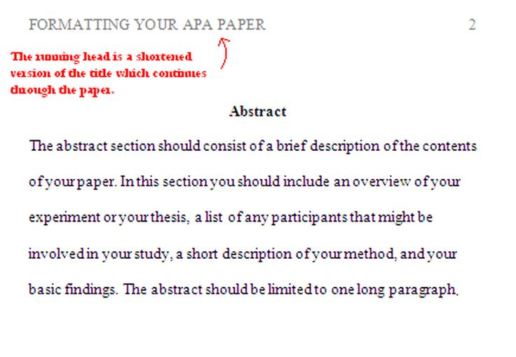 proper essay format apa style Apa essay style format apa essay style format the apa style reference format is the most frequently utilized when citing papers on social disciplines.