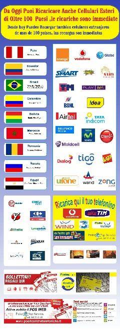 Pos ricariche telefoniche  www.posricarichetelefoniche.it
