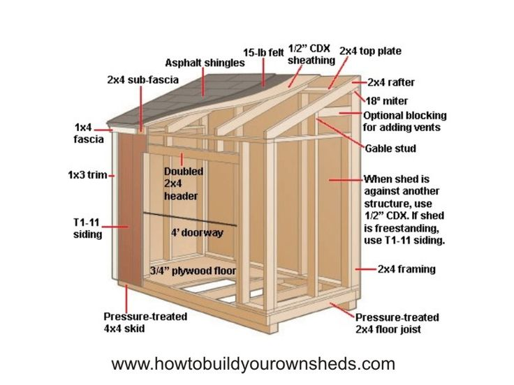 Shed plans 8x12: How To Build A Shed Off Side Of House