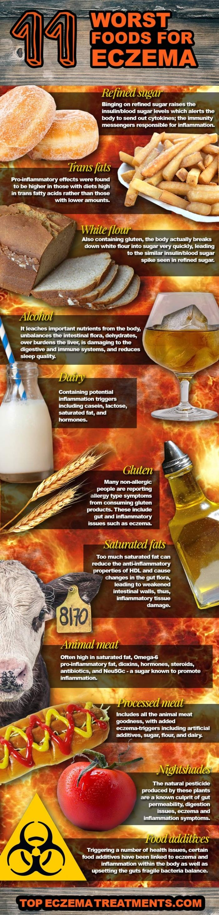 11 Foods to Avoid with Eczema & TSW #Infographics