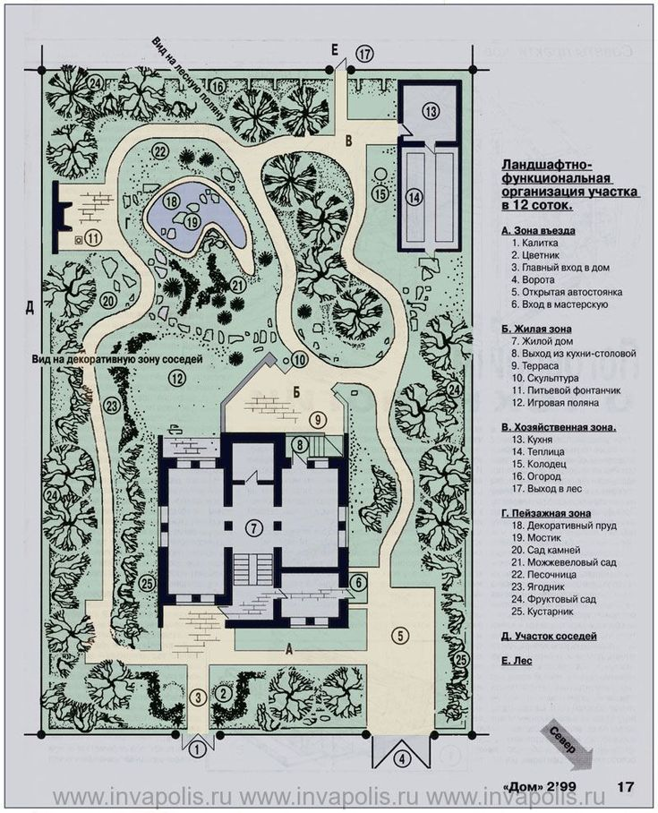 Ландшафтный план сада с привязкой дома «Готика»