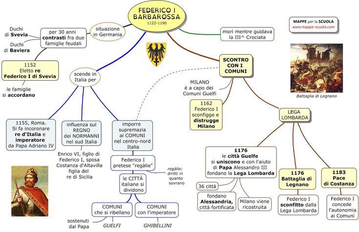 FEDERICO+I+BARBAROSSA+www.mappe.scuola.com+lui.jpg (1600×1034)