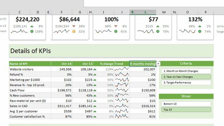 34 best excel táblák images on Pinterest Microsoft excel, Computer - profit loss spreadsheet template