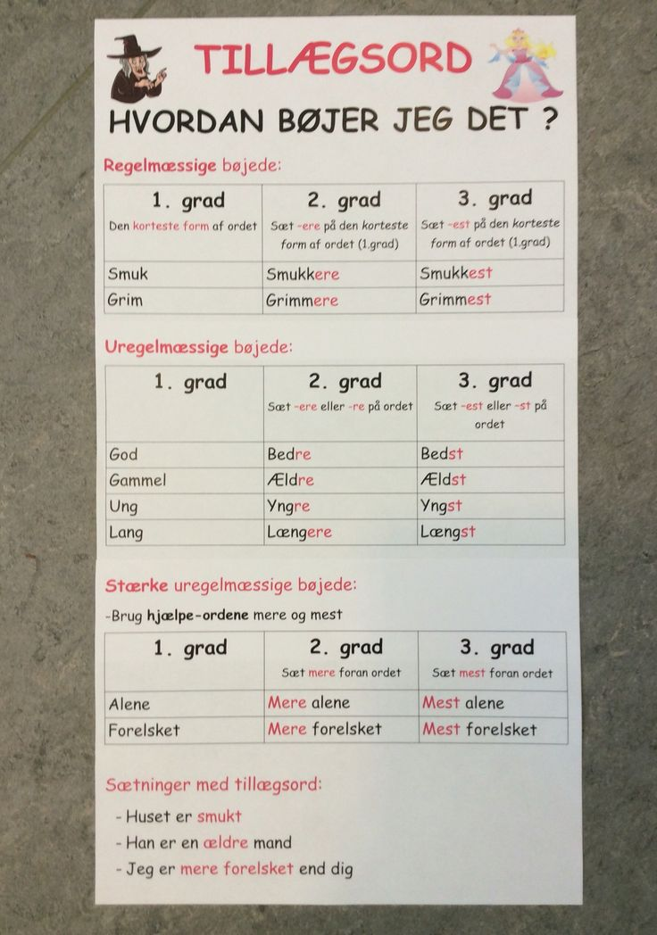 Planche til ophæng i klassen - Tillægsordets bøjning