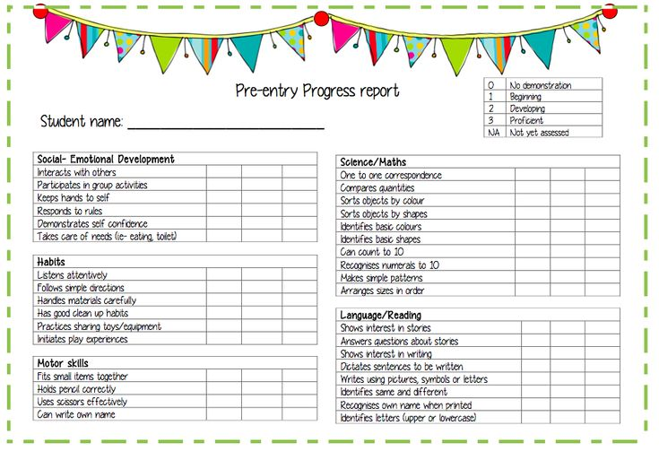 Pre Entry Progress Report   A Report Template For Pre Entry/preschool  Students
