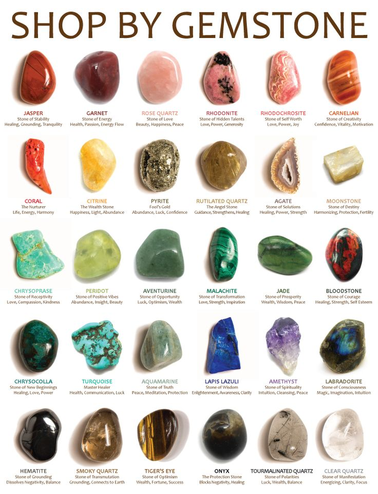 gemstone meanings gemstones and crystals