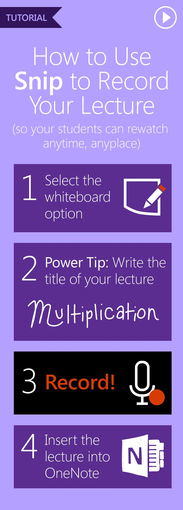 Enjoy this classroom hack created by MIE Expert Tammy Dunbar! Learn how to Snip to Flip in #OneNote! #MSFTEdu
