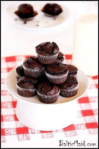 Flourless Raspberry Chocolate Muffins
