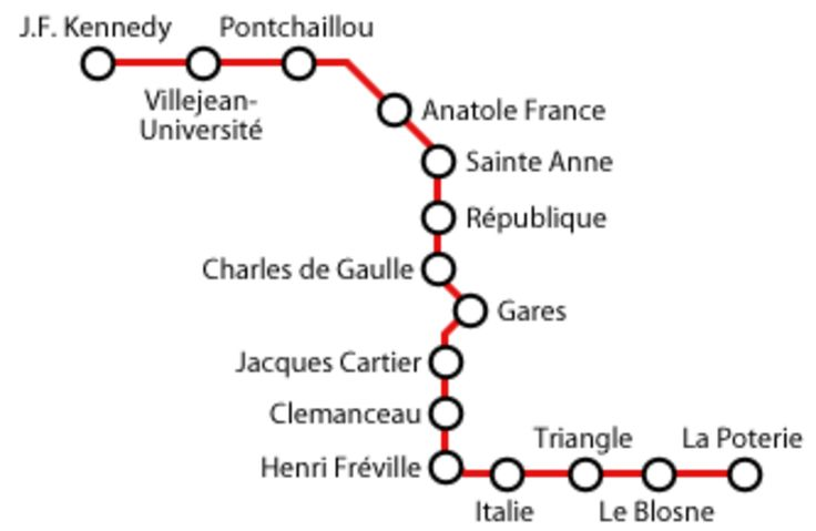 Rennes Subway Lines    Total journey time: 16 min.    Stations: J.F. Kennedy, Villejean-Université, Pontchaillou, Anatole France, Ste-Anne, République, Charles de Gaulle, Gares, Jacques Cartier, Clemenceau, Henri Fréville, Italie, Triangle, Blosne, La Poterie  Schedule:    From 5:20 h to 0:40 h.  Frequency: 3-7 min  Fares    You can buy onet ticket (1,3€) with unlimited travels from the first validation.  This ticket can be used in Star lines, bus and metro, incluiding transfers...