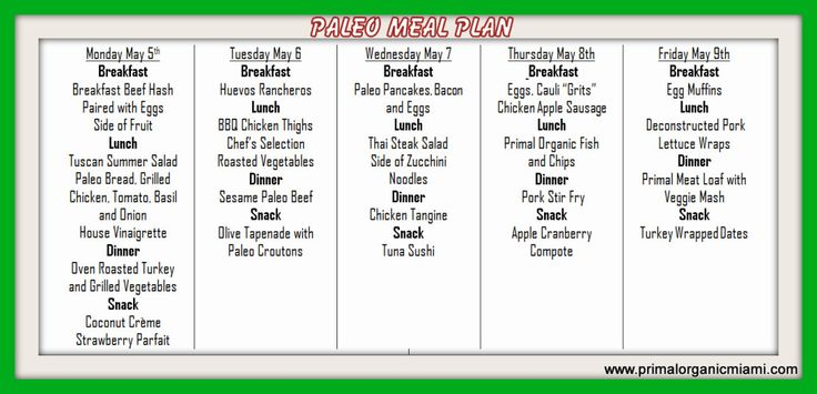 16 best paleo lunch images on pinterest healthy low carb meals paleo miami meal plan menu 55 primal organic paleo diet crossfit malvernweather Image collections