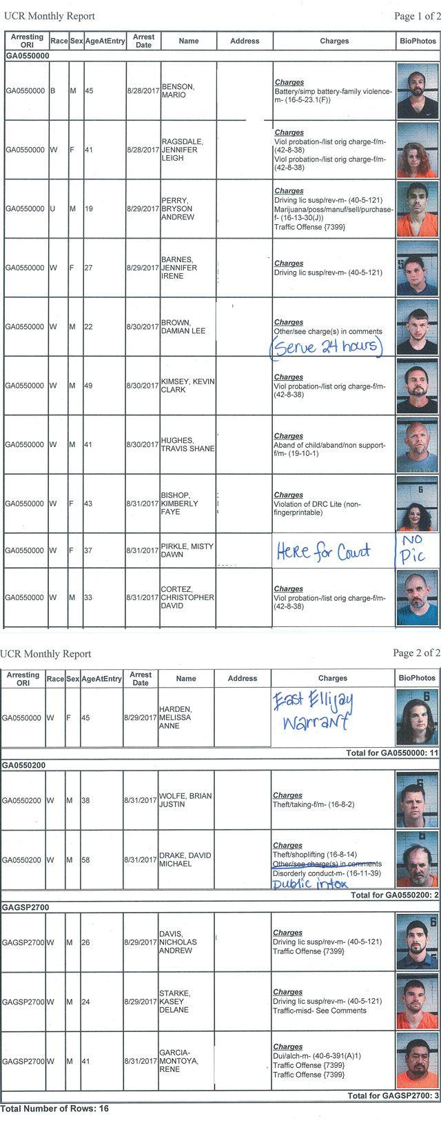 Fannin County Sheriff's Office Arrest Report 8/28 to 8/31 | Fannin