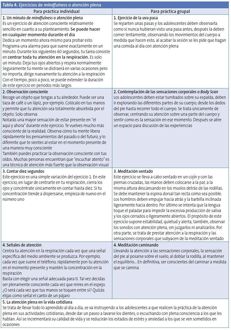 Tabla 4. Ejercicios de mindfulness o atención plena