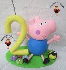 Peppa Pig Cake Icing Artist