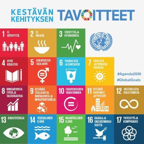 Kestävän kehityksen tavoitteet - Agenda 2030 | YK-liitto.fi
