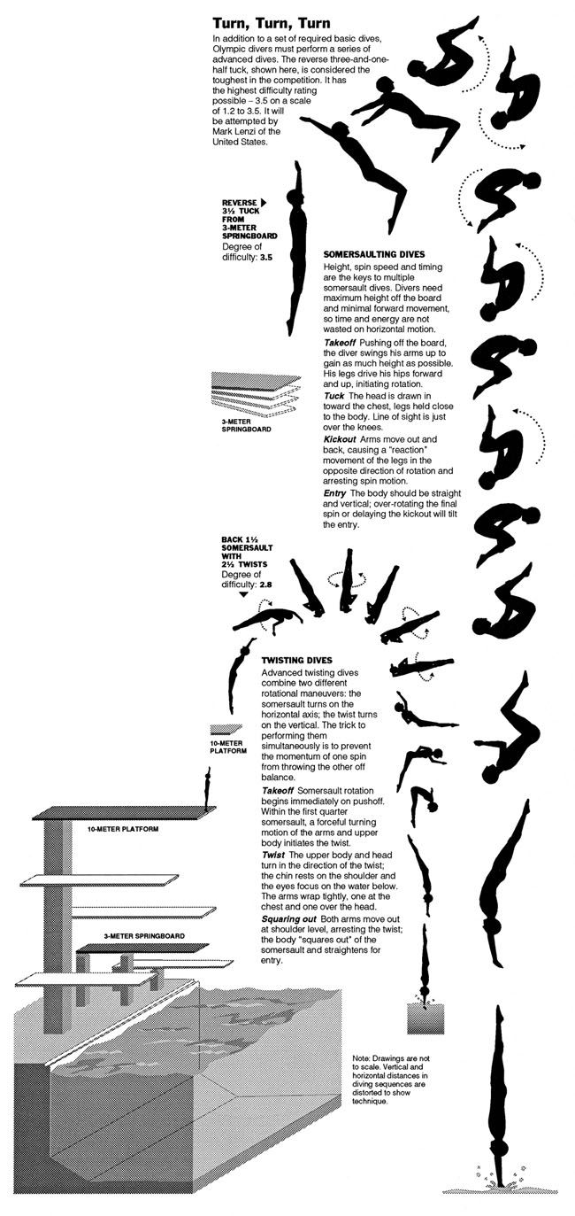 Edward Tufte forum: Megan Jaegerman's brilliant news graphics #infographic #somersault