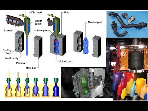 Technology research:  Plastic blow molding - Machinery and principles