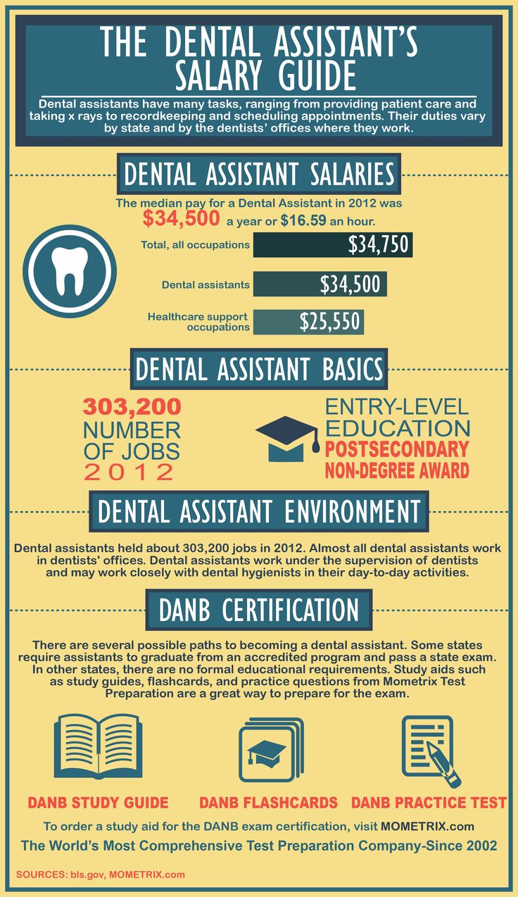 17 best ideas about dental assistant study dental dental assistant salary
