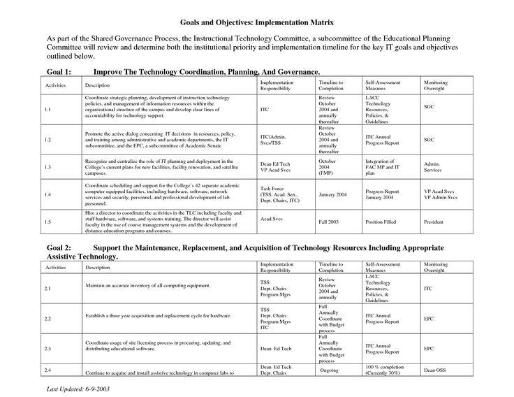 Více než 20 nejlepších nápadů na téma Career objective examples na - examples of career objectives