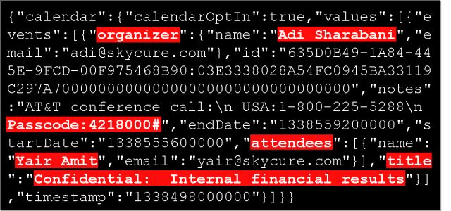 More personal info stolen by the networks. Your iPhone calendar isn't private—at least if you use the LinkedIn app | Ars Technica