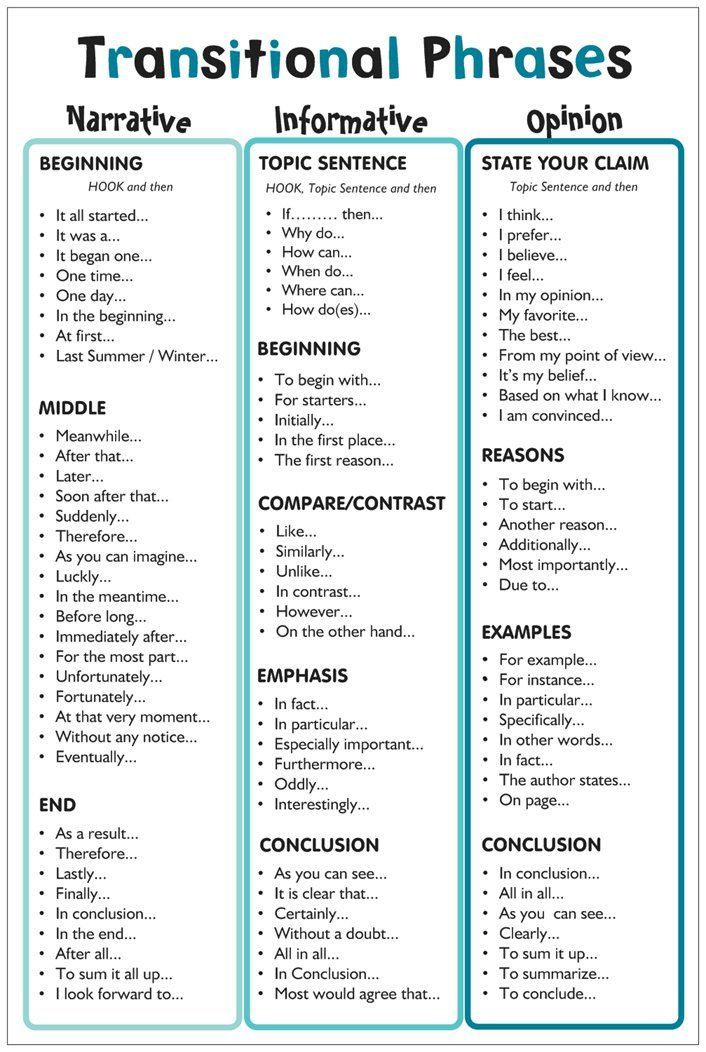 25 Best Ideas About Transitional Phrases On Pinterest Transition Words For Essays Transition