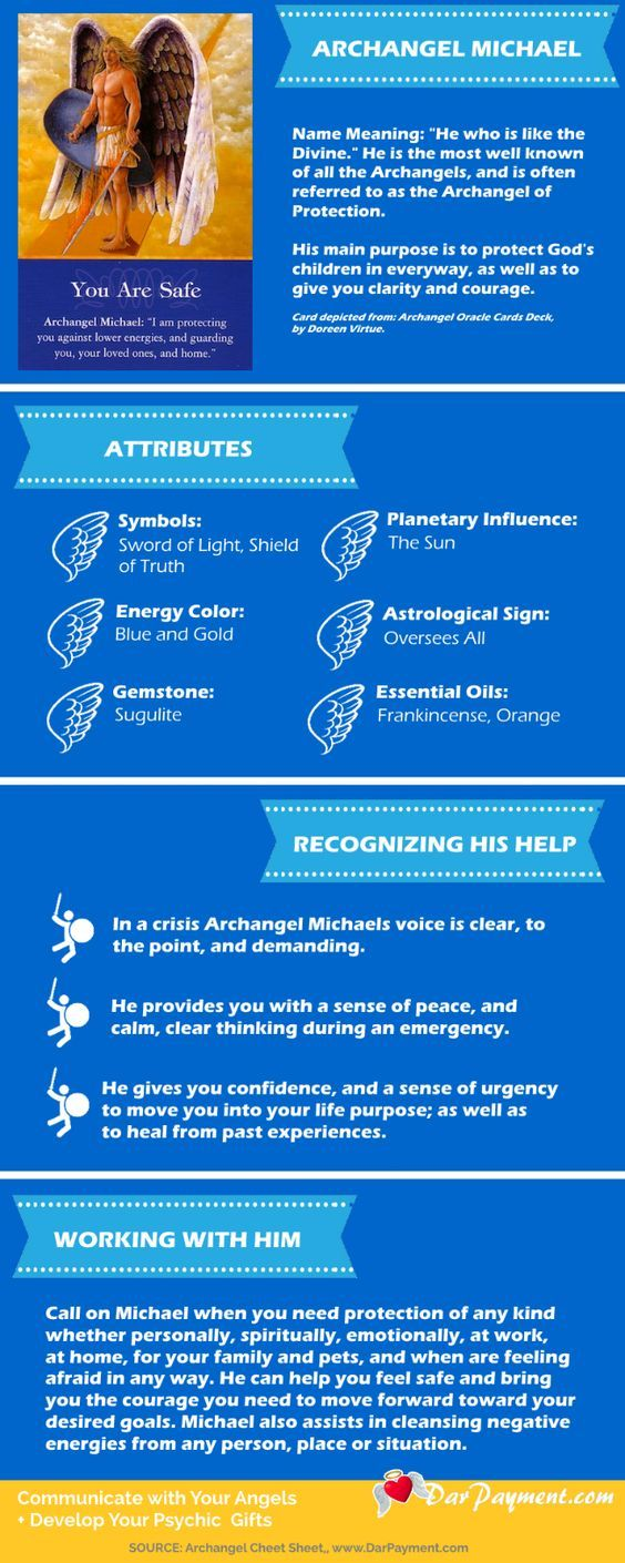 Archangel Michael [INFOGRAPHIC]; All about Archangel Michael and how to work…