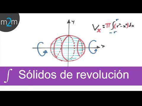 Volumen de una esfera│sólidos de revolución